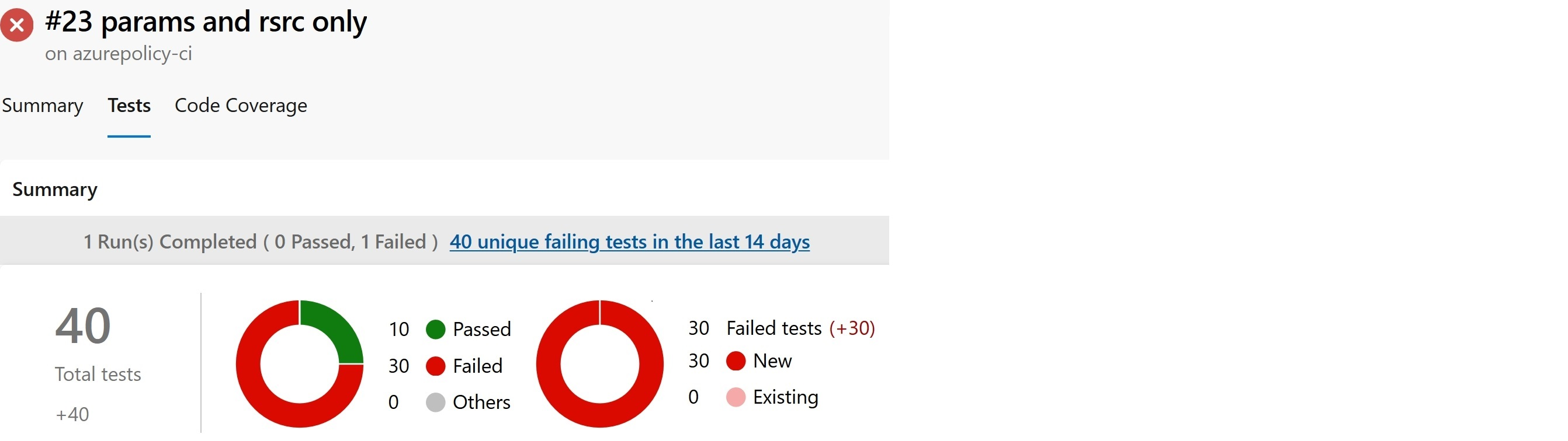 Azure Policy Test Results